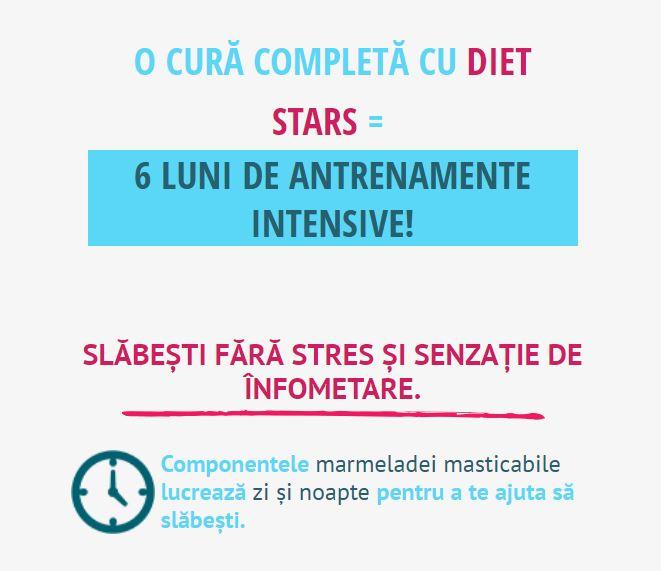Diet Stars forum